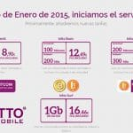 Bitto iniciará su marca móvil el 16 de Enero: Tarifas decepcionantes con su moneda virtual.