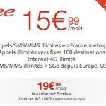 FREE ofrece ilimitados datos 4G en Francia o 100GB.