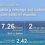 AIRIS MOBILE y su confusa tarifa de 2GB por 7,26€ sin ser novedad. ¿Confunde a los clientes?