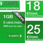 Amena iguala la oferta de TUENTI sin cobrar exceso y regalando 1000 SMS a cualquier operador.