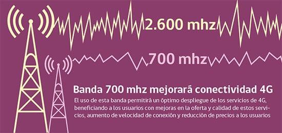 banda700mhzliberadaeuropa