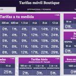 The Boutique Telecom se convertirá en OMV propio. ¿Un competidor más?
