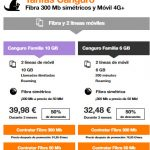 ORANGE busca convergencia de menor coste: Canguro Familia 6GB