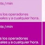 Carrefour móvil mejora su tarifa habla y navega de 3ct/min a 2ct/min con bono de 6,9€ con 700MB.