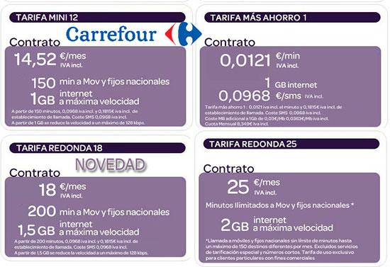 carrefourredonda18