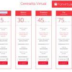 Fonvirtual.com, la mejor centralita de voz ip