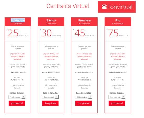 centralitavirtualfonvirtual