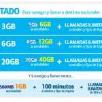 DIGI lanza su fibra solo en Madrid 25€ 30MB o 30€ 500MB