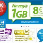 DIGI MOBIL rebaja su bono de 1GB de 10€ a 8€ con IVA incluido: ¿Puede ser útil?