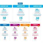 DIGI MOBIL mejora sus tarifas con hasta 20GB.