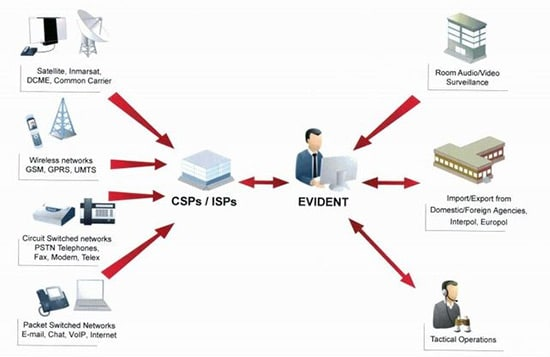 espiacomunicaciones