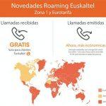 EUSKALTEL usa una baza: Sin roaming a sus clientes en llamadas recibidas.