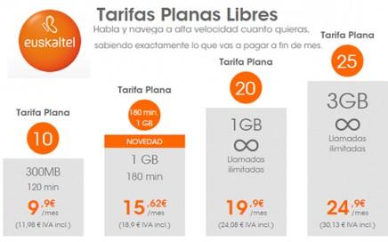 euskalteltarifaplana15
