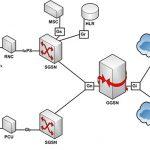 ¿Ofrecen todas las OMVS la misma velocidad de Internet comparado con el operador de red?