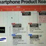 HTC y SAMSUNG apuestan por los procesadores MediaTek para sus gamas más medias.