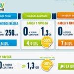HAPPYMOVIL mejora sus tarifas con más datos y ofrece un 30% de descuento durante 5 meses.