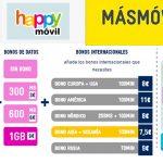 HAPPYMOVIL lanza tarifa Amigo en prepago: Adaptable en voz y datos.
