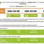 Hits Mobile imita a Vodafone Yu y al antiguo Ortel Mobile permitiendo renovar bonos sin esperar 30 días.