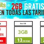 HITS MOBILE lanza tarde su oferta de verano: 2GB gratis.