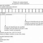 Sistema de verificación y validación de dígito de control y validación de ICC.