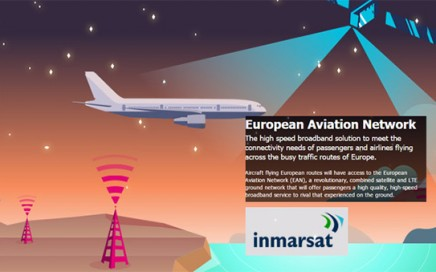 inmarsateuropeanaviationnetworkwifiaviones