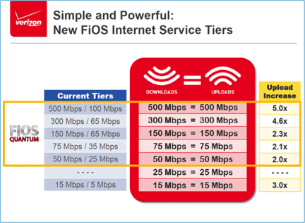 internetsimetricos