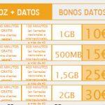 JAZZTEL móvil lanza un bono de 100 minutos y 1GB por 10€.