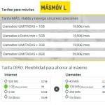 MASMOVIL lanza 4G con las mejores ilimitadas del mercado.