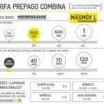 MASMOVIL mejora sus tarifas prepago con sus tarifas COMBINA adaptables al consumo.