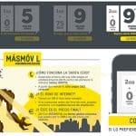 MASMOVIL lanza su tarifa CERO con 2GB por 9,9€ con 2GB
