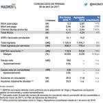 MASMOVIL presenta resultados del 2016 y objetivos del 2017.