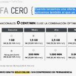 MASMOVIL reacciona de forma inmediata a TUENTI y AMENA: 5€ 1GB y rebaja en el resto de tarifas CERO.