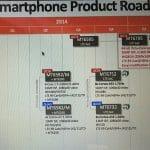 El 2015 el año de los móviles de 8 núcleos de 64 bits con Mediatek 6752 con LTE.