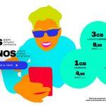 ¿Hay sitio para más OMVs? Mobilfree anuncia lanzamiento 2019.