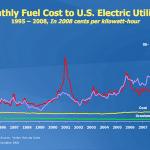Energia Nuclear: ¿Si o no? Yo con control si soypartidario.