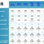 Movil R mejora sus tarifas actuales con hasta 2000 minutos y más trafico del habitual.
