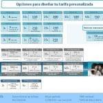 SMS ilimitados en los planes tarifa plana en Movistar: ¿Vale la pena? ¿Será el fin del coste de los sms?