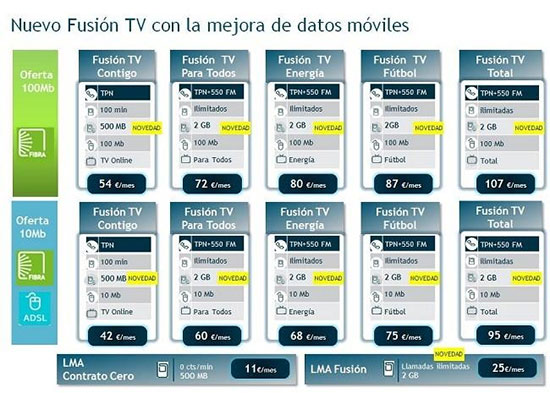 movistarmejorafusion
