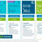 MOVISTAR por fin ofrecera ADSL de más de 10MB de velocidad por 3€ más.
