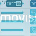 MOVISTAR mejora todas sus tarifas para recuperar mercado.