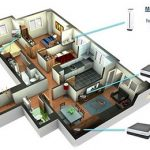 MOVISTAR reduce precio de su codificador inalámbrico de TV