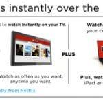 Netflix: Tarifa plana en cine próximamente en Europa.