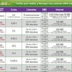 ONO ofrece la primera linea móvil con 600 minutos y 200MB por 13€/mes.
