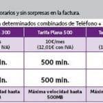 ONO saca la tarifa plana 1000 minutos por 20€/mes a sus clientes de Internet. (primera linea)