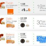 ORANGE mejora las tarifas descatalogadas de sus clientes automáticamente.