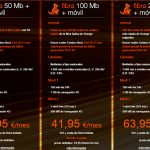 ORANGE vende su fibra más low cost con 200MB aunque solo en unos pocos lugares.