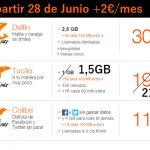 ORANGE empeora la tarifa TUCAN que será 2€ más cara a cambio de tener 1,5GB.
