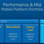 Intel se rinde ante Qualcomm y Mediatek: No fabricará más chips móviles.