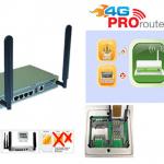 La conectividad empresarial con routers multiSIM y fibra es perfecta.