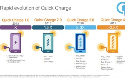 qualcommquickcharge2017